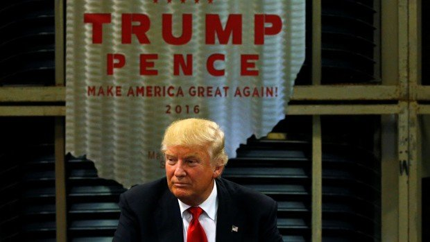 President Trump's Proposed Tariff May Trigger Trade Wars